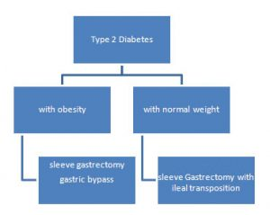 diabetis_img1